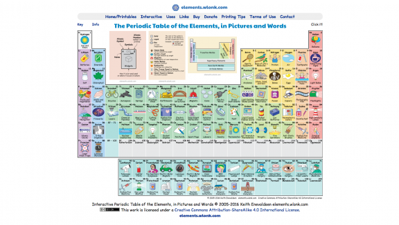 Periodic Table of the Elements in Pictures and Words